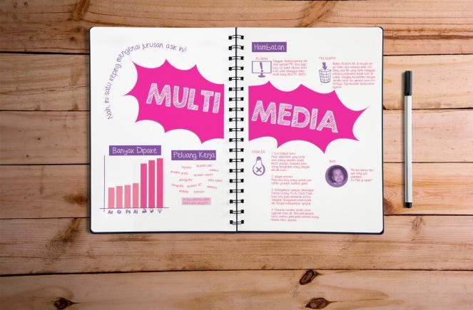 jurnal infografis